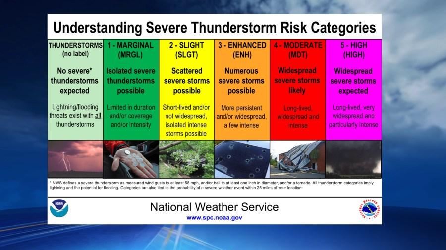 East Texas Storm Team - SPC Threats_1558188459762.jpg.jpg