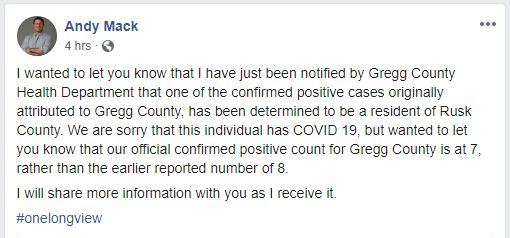 Correction Gregg County Confirms One More Case Of Coronavirus Count Up To 7 Ketk Com Fox51 Com