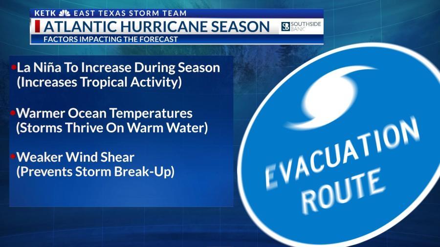 This image has an empty alt attribute; its file name is 052021_wxblog_2021-Hurricane-Season_StormPredictions-Factors.jpg